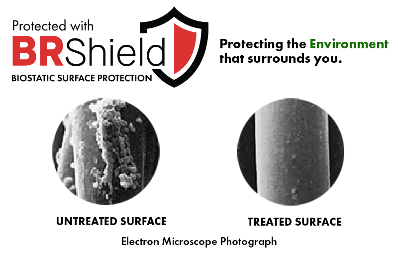 BRShield Protecting the Environment that Surrounds You
